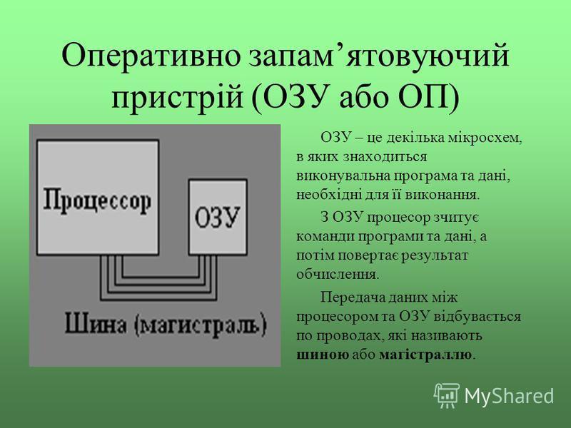 Оперативно запамятовуючий пристрій (ОЗУ або ОП) ОЗУ – це декілька мікросхем, в яких знаходиться виконувальна програма та дані, необхідні для її виконання. З ОЗУ процесор зчитує команди програми та дані, а потім повертає результат обчислення. Передача
