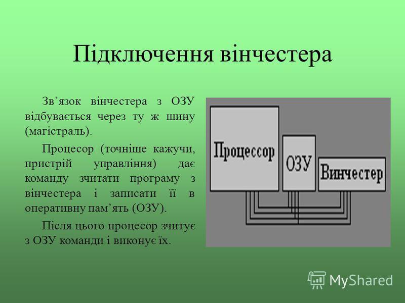 Підключення вінчестера Звязок вінчестера з ОЗУ відбувається через ту ж шину (магістраль). Процесор (точніше кажучи, пристрій управління) дає команду зчитати програму з вінчестера і записати її в оперативну память (ОЗУ). Після цього процесор зчитує з