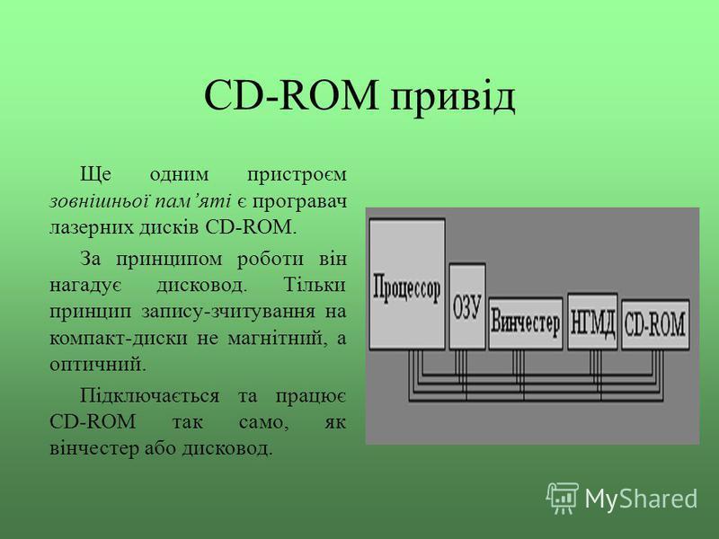 CD-ROM привід Ще одним пристроєм зовнішньої памяті є програвач лазерних дисків CD-ROM. За принципом роботи він нагадує дисковод. Тільки принцип запису-зчитування на компакт-диски не магнітний, а оптичний. Підключається та працює CD-ROM так само, як в
