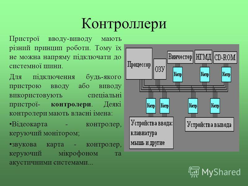 Контроллери Пристрої вводу-виводу мають різний принцип роботи. Тому їх не можна напряму підключати до системної шини. Для підключення будь-якого пристрою вводу або виводу використовують спеціальні пристрої- контролери. Деякі контролери мають власні і