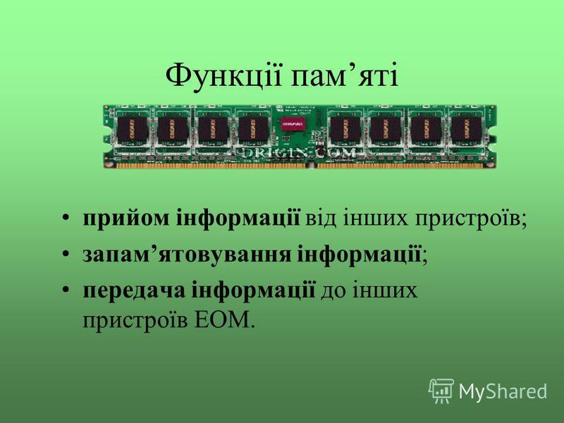 Функції памяті прийом інформації від інших пристроїв; запамятовування інформації; передача інформації до інших пристроїв ЕОМ.