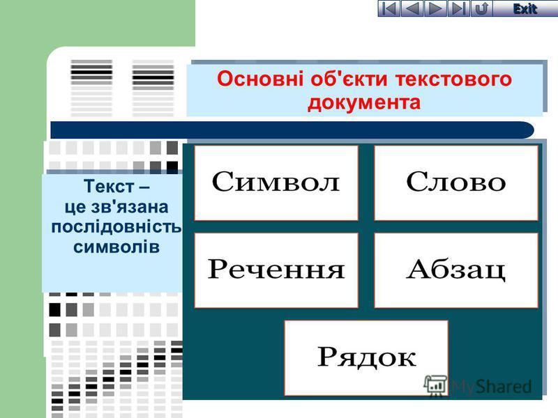 Exit Основні об'єкти текстового документа Текст – це зв'язана послідовність символів
