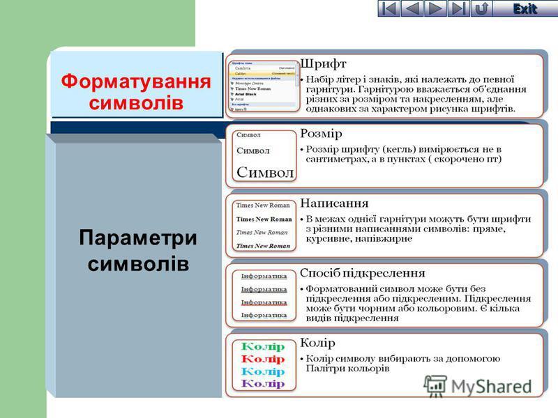 Exit Форматування символів Форматування символів Параметри символів