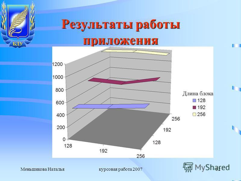 Меньшикова Натальякурсовая работа 200712 Результаты работы приложения