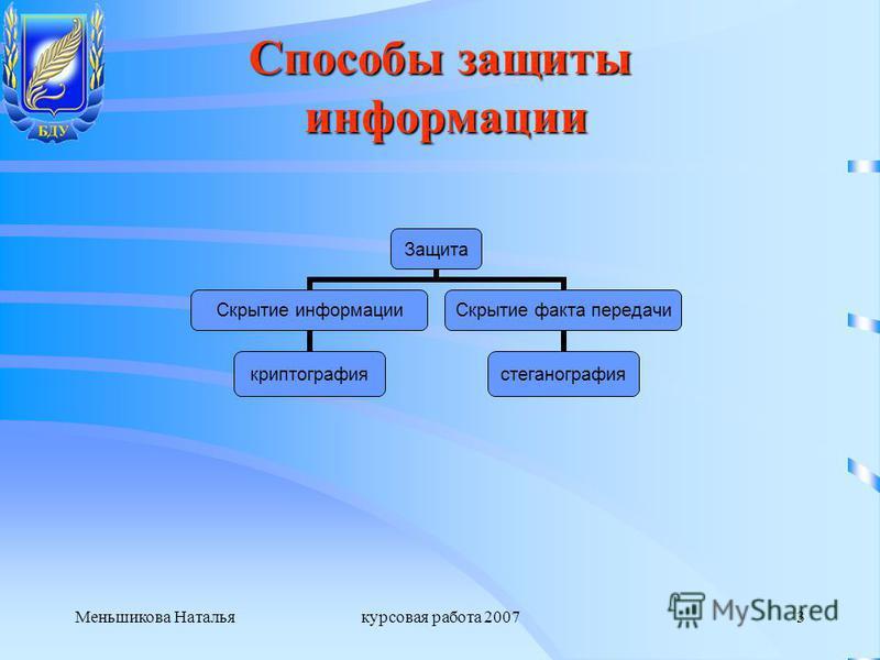 Меньшикова Натальякурсовая работа 20073 Способы защиты информации Защита Скрытие информации криптография Скрытие факта передачи стеганография