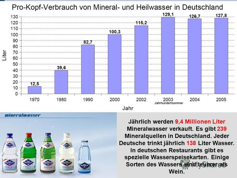 Jährlich werden 9,4 Millionen Liter Mineralwasser verkauft. Es gibt 239 Mineralquellen in Deutschland. Jeder Deutsche trinkt jährlich 138 Liter Wasser. In deutschen Restaurants gibt es spezielle Wasserspeisekarten. Einige Sorten des Wassers sind teue