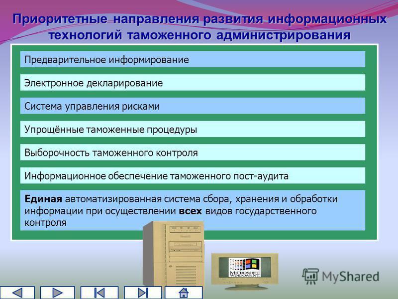 Система управления рисками Предварительное информирование Единая автоматизированная система сбора, хранения и обработки информации при осуществлении всех видов государственного контроля Упрощённые таможенные процедуры Электронное декларирование Выбор