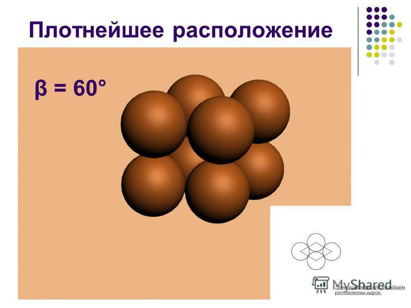 Плотнейшее расположение β = 60°
