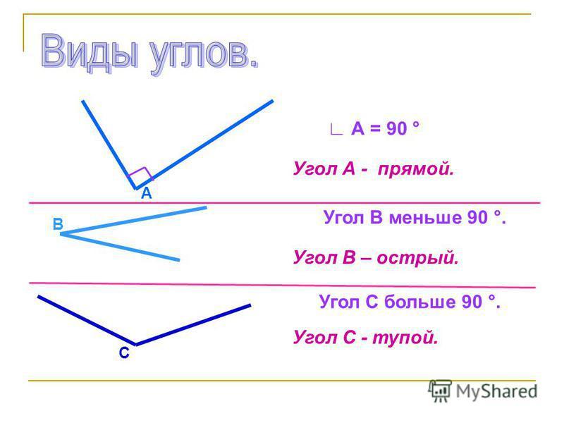 А = 90 ° А Угол А - прямой. Угол В меньше 90 °. В Угол В – острый. Угол С больше 90 °. С Угол С - тупой.