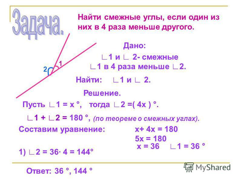 Найти смежные углы, если один из них в 4 раза меньше другого. 1 2 Дано: 1 и 2- смежные 1 в 4 раза меньше 2. Найти: 1 и 2. Решение. Пусть 1 = х °,тогда 2 =( 4 х ) °. 1 + 2 = 180 °, (по теореме о смежных углах). Соста вим ура внение:х+ 4 х = 180 5 х =