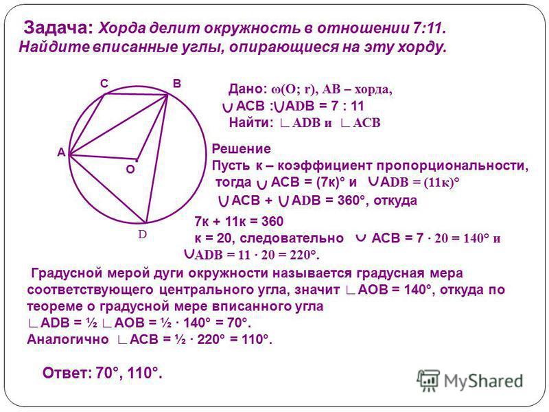 . О В А Дано: ω(О; r), АВ – хорда, С D АСВ : А D В = 7 : 11 Найти: АDВ и АСВ Решение Пусть к – коэффициент пропорциональности, тогда АСВ = (7 к)° и А DВ = (11 к)° АСВ + А D В = 360°, откуда 7 к + 11 к = 360 к = 20, следовательно АСВ = 7 · 20 = 140° и