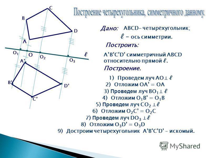 Дано: АВСD- четырёхугольник; А В С D - ось симметрии. Построить: А B C D симметричный АВСD относительно прямой. Построение. 1) Проведем луч АО О. 2) Отложим ОА = ОА. А 3) П роведем луч ВО 1 4) Отложим О 1 В = O 1 В. О 1. В 5) П роведем луч СО 2 О 2.