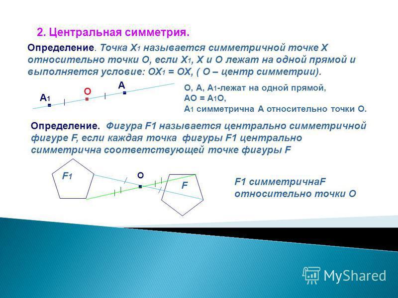 2. Центральная симметрия. Определение. Точка Х 1 называется симметричной точке Х относительно точки О, если Х 1, Х и О лежат на одной прямой и выполняется условие: ОХ 1 = ОХ, ( О – центр симметрии). Определение. Фигура F1 называется центрально симмет