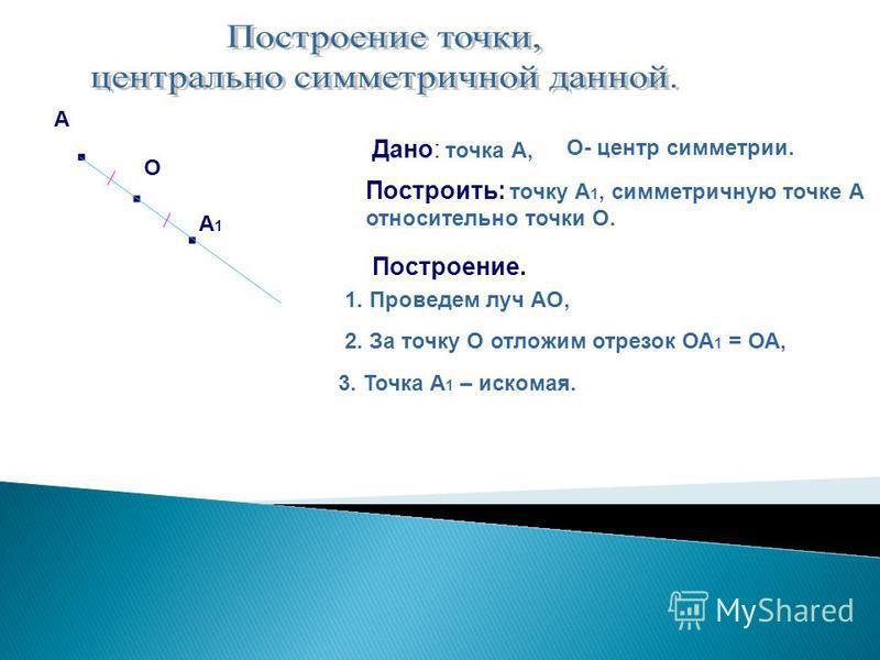 Дано: точка А, О- центр симметрии. Построить: точку А 1, симметричную точке А относительно точки О. Построение.... А А1А1 О 1. Проведем луч АО, 2. За точку О отложим отрезок ОА 1 = ОА, 3. Точка А 1 – искомая.