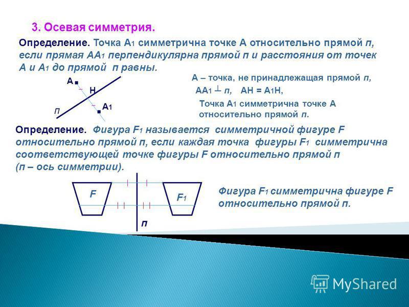 3. Осевая симметрия. Определение. Точка А 1 симметрична точке А относительно прямой п, если прямая АА 1 перпендикулярна прямой п и расстояния от точек А и А 1 до прямой п равны. Определение. Фигура F 1 называется симметричной фигуре F относительно пр