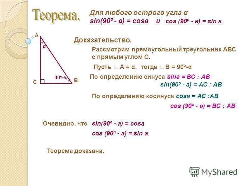 Для любого острого угла α sin(90º - a) = cosa и cos (90º - a) = sin a. Доказательство. Рассмотрим прямоугольный треугольник АВС с прямым углом С. А В С α 90º-a Пусть А = α,тогда В = 90º-α По определению синуса sina = ВС ׃ АВ sin(90º - a) = АС ׃ АВ По