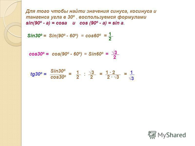 Для того чтобы найти значения синуса, косинуса и тангенса угла в 30º, воспользуемся формулами sin(90º - a) = cosa и cos (90º - a) = sin a. Sin30º =Sin(90º - 60º)= cos60º= 1 2 cos30º =cos(90º - 60º)= Sin60º= 3 2 tg30º = Sin30º cos30º = 1 2 ׃ 3 2 = 1 2