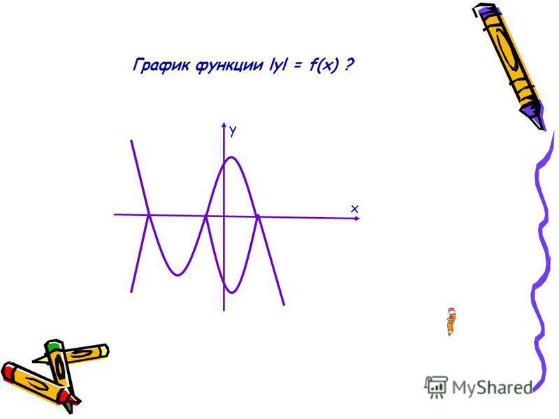 График функции lуl = f(х) ? у х