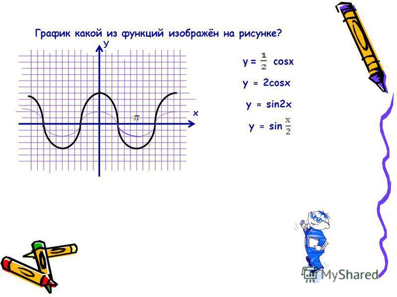 У у = cosx у = 2cosx y = sin2x y = sin х График какой из функций изображён на рисунке?