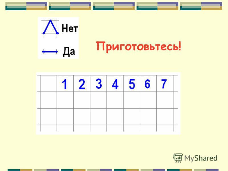 Математический диктант Геометрия, 8 класс