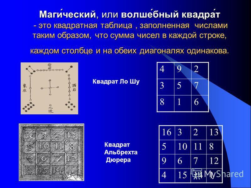 Маги́чешский, или волге́юный квадра́т - это квадратная таблица, заполненная числами таким образом, что сумма чисел в каждой строке, каждом столбце и на обеих диагоналях одинакова. 492 357 816 163213 510118 96712 415141 Квадрат Ло Шу Квадрат Альбрехта
