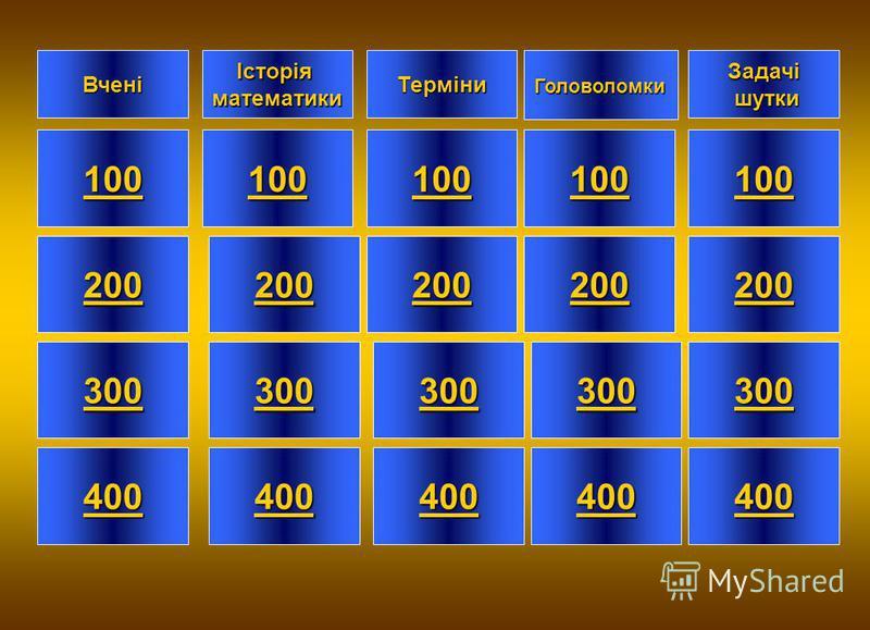 Математичний Турнір