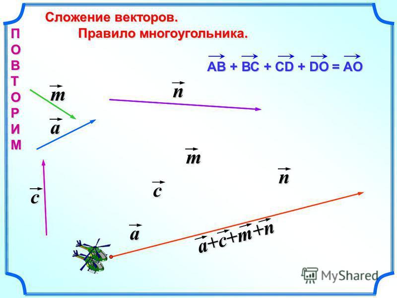 Сложение векторов. Сложение векторов. Правило многоугольника. Правило многоугольника. = АO АВ + ВС + СD + DO a c n m c m n a+c+m+n aПОВТОРИМ