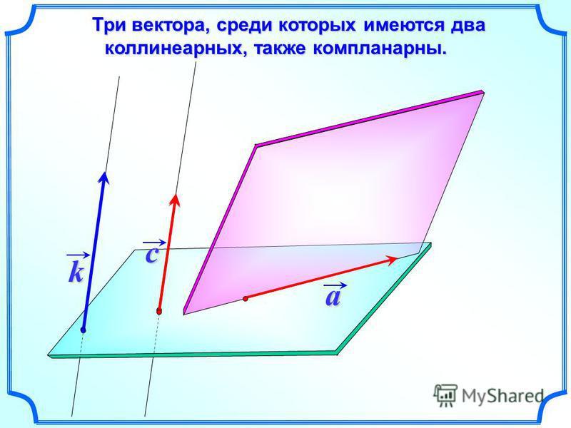 Три вектора, среди которых имеются два коллинеарных, также компланарныееейййй. c a k