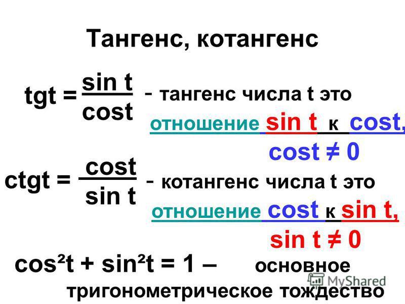 Тангенс, котангенс sin t cost tgt = - тангенс числа t это отношение sin t к cost, cost 0 cost sin t сtgt =- котангенс числа t это отношение cost к sin t, sin t 0 cos²t + sin²t = 1 – основное тригонометрическое тождество