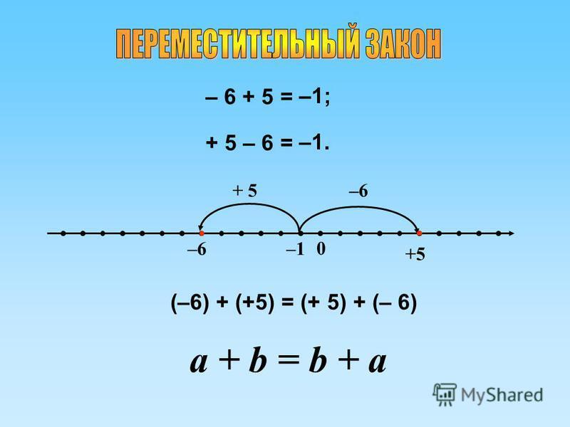 – 6 + 5 = –1–1–6–6 0 + 5 –1; +5 –6–6 + 5 – 6 = –1. (–6) + (+5) = (+ 5) + (– 6) a + b = b + a