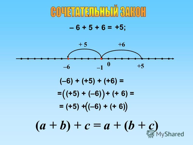 – 6 + 5 + 6 = –1–1 –6–6 0 + 5 +5; +5 +6+6 (–6) + (+5) + (+6) = (a + b) + c = a + (b + c) = (+5) + (–6) + (+ 6) = = (+5) + (–6) + (+ 6) ( )