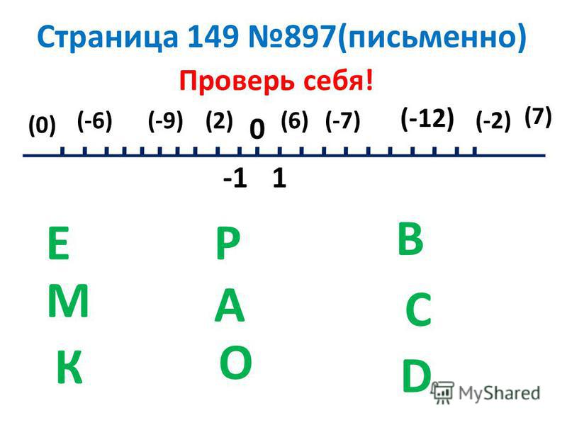 Страница 149 897(письменно) 0 К А Е С 1 D В М P О Проверь себя! (-12) (-6)(-9)(-7)(-2) (0) (2)(6) (7)