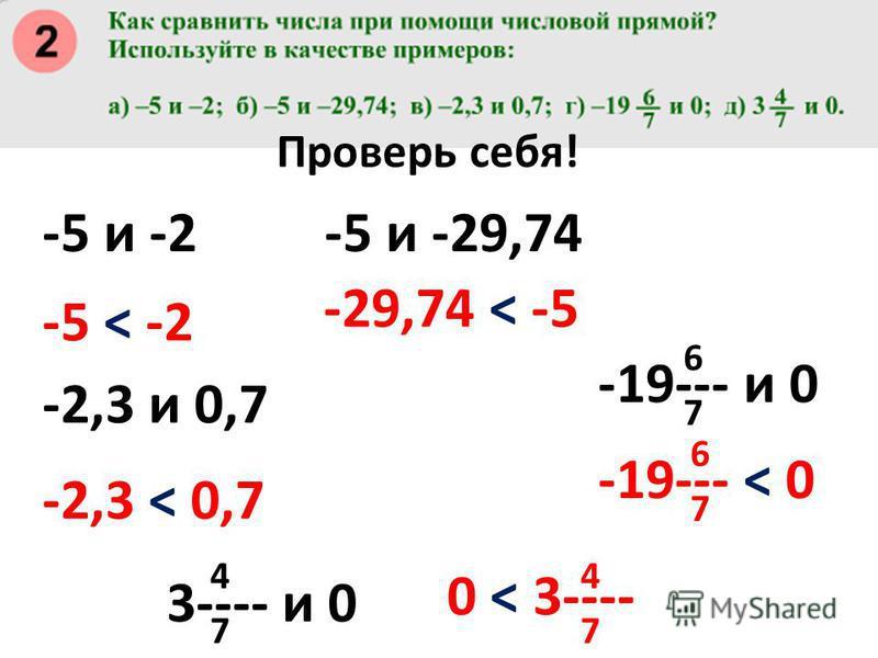 -5 < -2 -29,74 < -5 -2,3 < 0,7 -19--- < 0 0 < 3---- -5 и -2-5 и -29,74 -2,3 и 0,7 -19--- и 0 3---- и 0 6 7 6 7 4 7 4 7 Проверь себя!