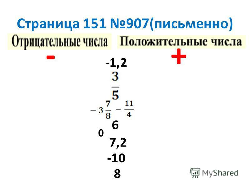 Страница 151 907(письменно) +- -1,2 0 6 7,2 -10 8