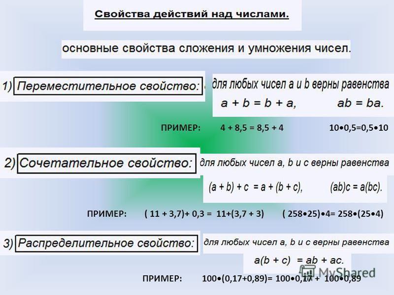 ПРИМЕР: 4 + 8,5 = 8,5 + 4 100,5=0,510 ПРИМЕР: ( 11 + 3,7)+ 0,3 = 11+(3,7 + 3) ( 25825)4= 258(254) ПРИМЕР: 100(0,17+0,89)= 1000,17 + 1000,89