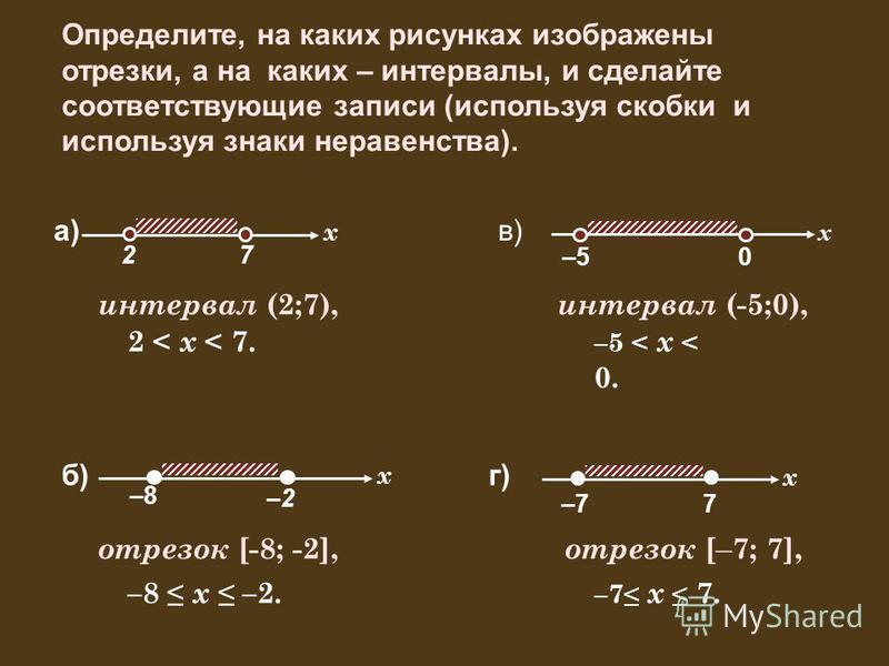 Определите, на каких рисунках изображены отрезки, а на каких – интервалы, и сделайте соответствующие записи (используя скобки и используя знаки неравенства). интервал (2;7), 2 < x < 7. отрезок [-8; -2], –8 x –2. в) интервал (-5;0), –5 < x < 0. отрезо
