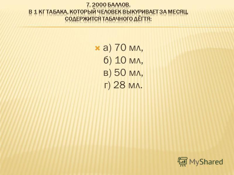 а) 70 мл, б) 10 мл, в) 50 мл, г) 28 мл.