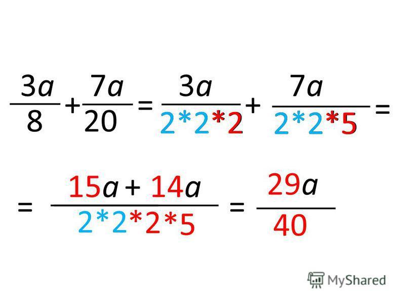 3a3a 8 7a7a 2020 += 3a3a 2*2*2 + 7a7a 2*2*5 2*2 *2 *5 = = 15a+14a 2*2 *2 *5 = 40 29a