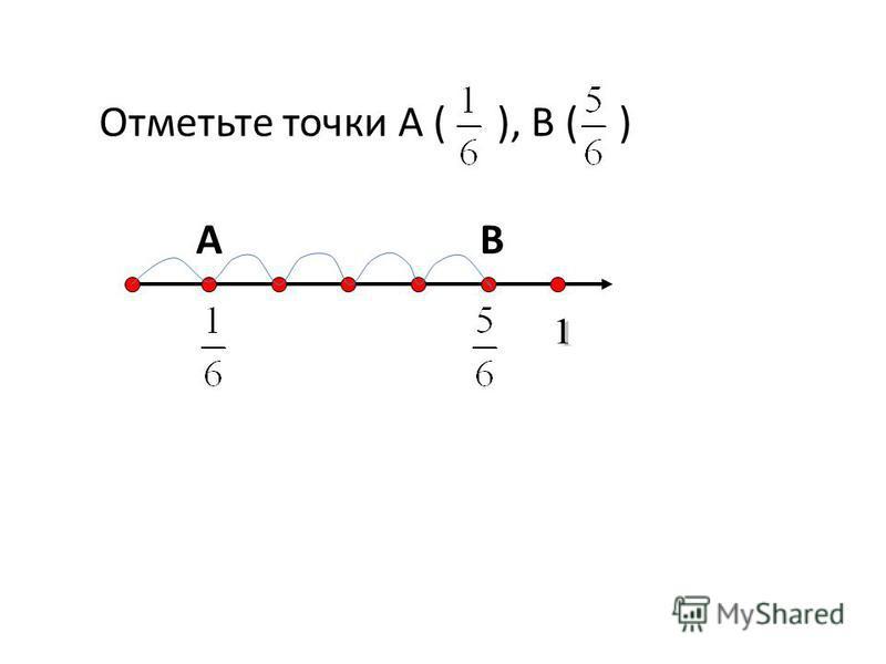 Отметьте точки А ( ), В ( ) АВ