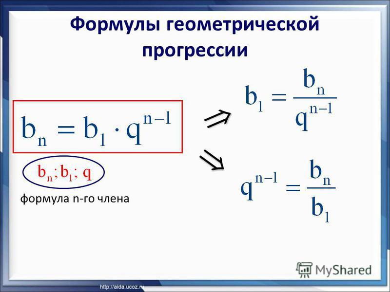 Формулы геометрической прогрессии формула n-го члена