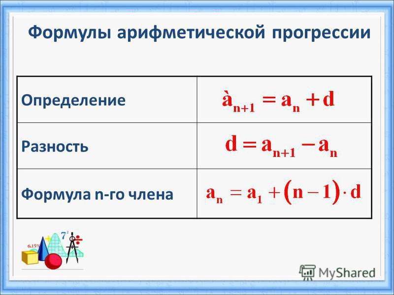 Определение Разность Формула n-го члена Формулы арифметической прогрессии