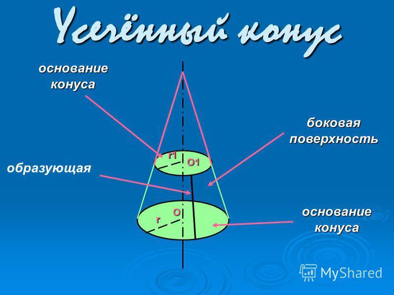 Усечённый конус r1r1r1r1 r О1 О основание конуса боковая поверхность образующая