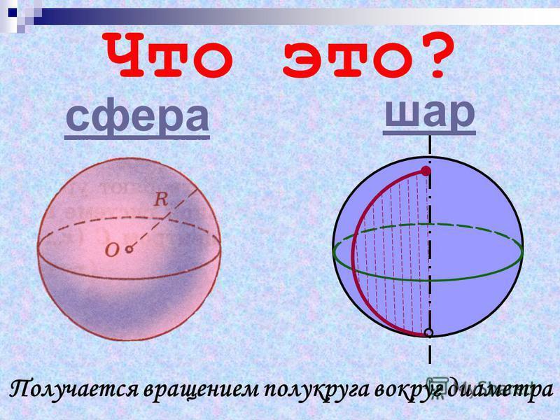 Что это? шар сфера Получается вращением полукруга вокруг диаметра