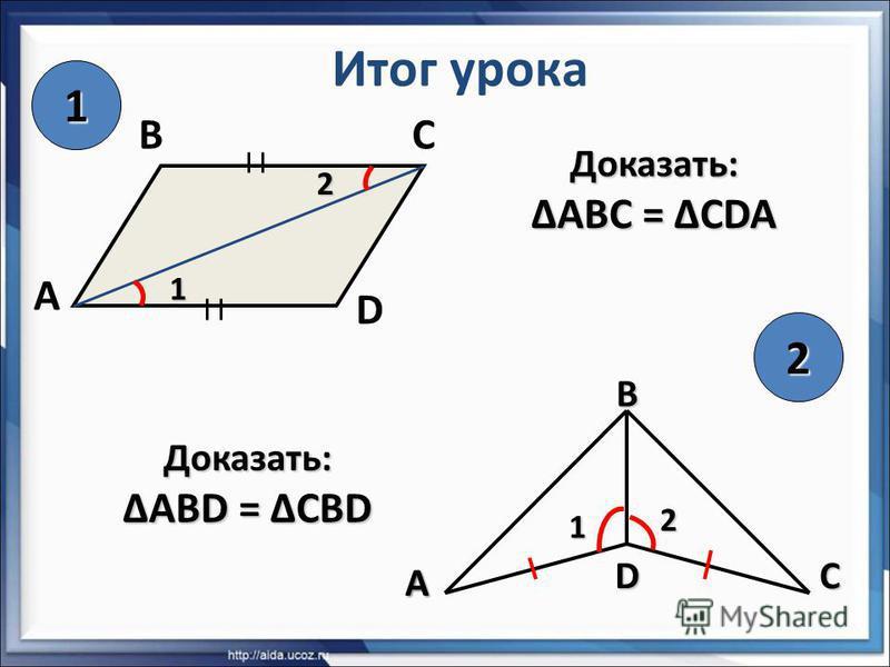 Итог урока А D СВ1 2 Доказать: AВС = СDAAВС = СDA 1 2 1 2 A DСВДоказать: AВD = СВDAВD = СВD