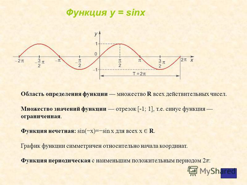 Область определения функции множество R всех действительных чисел. Множество значений функции отрезок [-1; 1], т.е. синус функция ограниченная. Функция нечетная: sin(x)=sin x для всех х R. График функции симметричен относительно начала координат. Фун