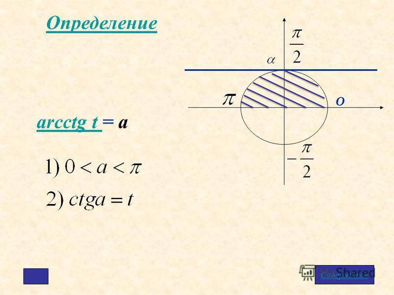 Определение arcctg t arcctg t = a Содержание 0