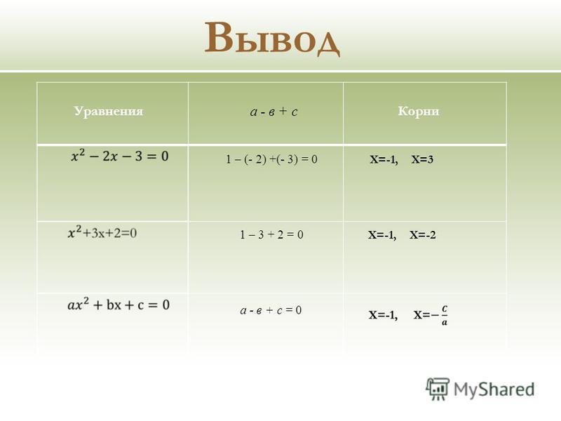 Вывод Уравнения а - в + с Корни 1 – (- 2) +(- 3) = 0 1 – 3 + 2 = 0 а - в + с = 0 X=-1, X=3 X=-1, X=-2