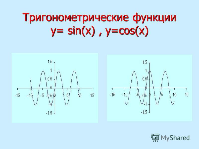 Тригонометрические функции у= sin(x), y=cos(x)