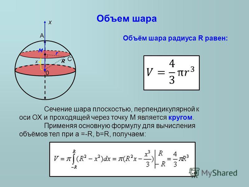 Объем шара Объём шара радиуса R равен: R x x 0 r Сечение шара плоскостью, перпендикулярной к оси ОХ и проходящей через точку М является кругом. Применяя основную формулу для вычисления объёмов тел при а =-R, b=R, получаем: М А С