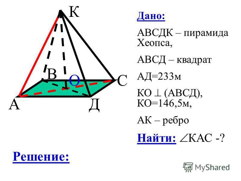 Дано: АВСДК – пирамида Хеопса, АВСД – квадрат АД=233 м КО (АВСД), КО=146,5 м, АК – ребро Найти: КАС -? А В С Д К О Решение: